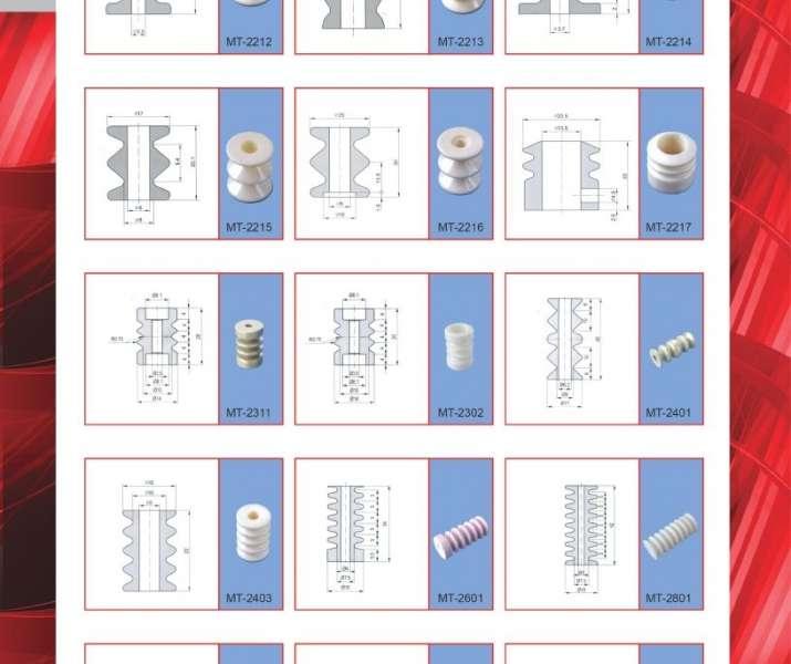 Seramik İplik Kılavuzları 15 715x600 - Seramik Klavuzlar