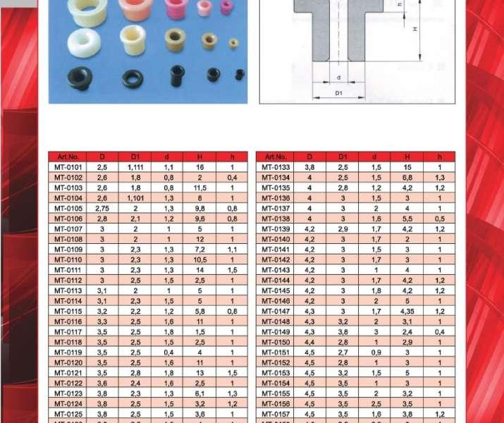 Seramik İplik Kılavuzları 2 715x600 - Seramik Klavuzlar