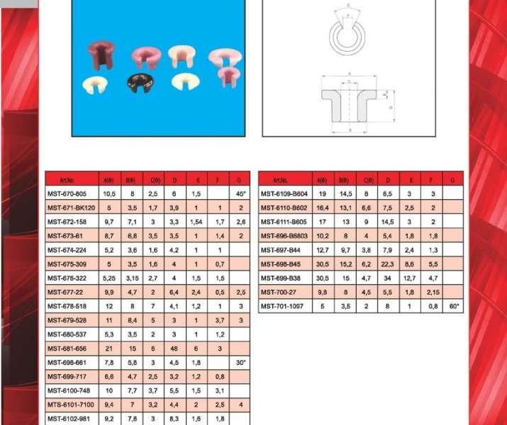 Seramik İplik Kılavuzları 4 715x600 - Seramik Klavuzlar